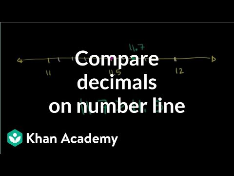 Ordering Decimals Worksheet 5th Grade Paring Decimal Numbers On A Number Line Video