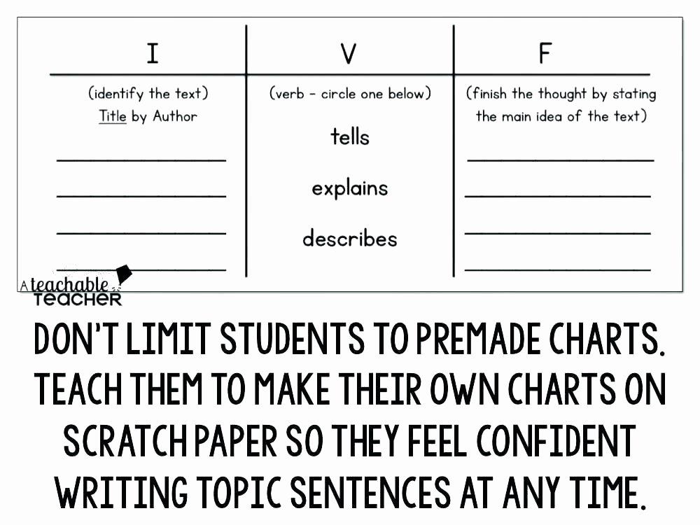 Paragraph Editing Worksheet Grade Math Practice Worksheets Writing Sheets Facts Full