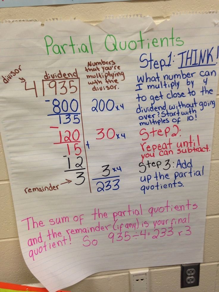 Partial Quotients Worksheet New Partial Quotients Anchor Charts