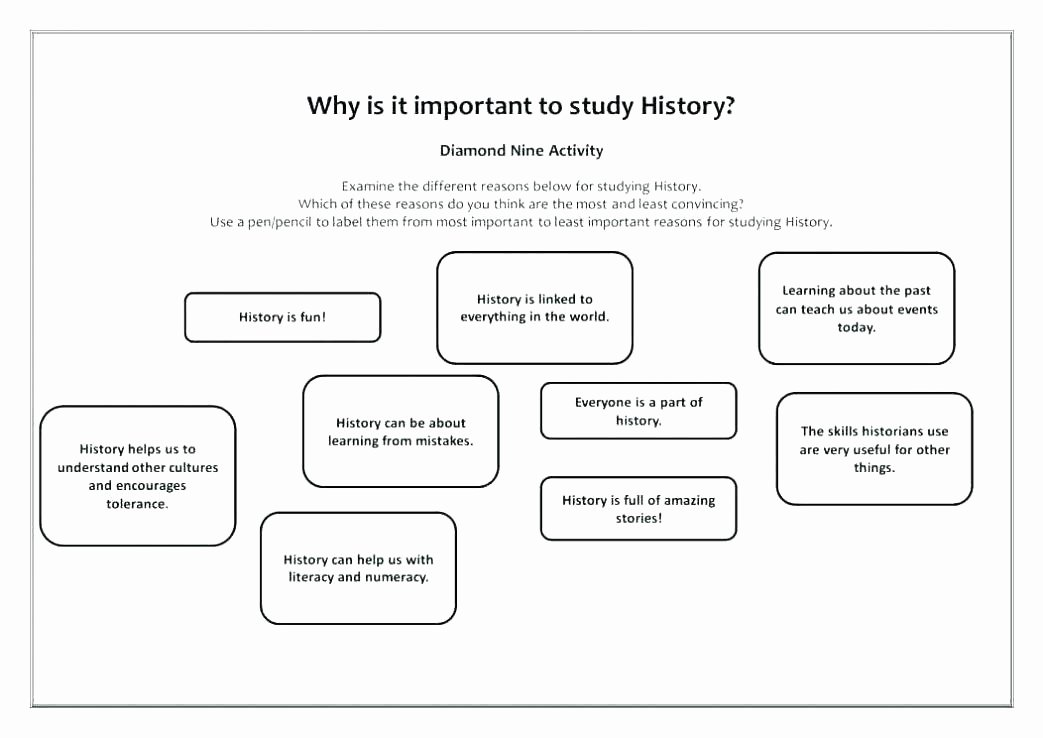 Past Present and Future Worksheets Past and Present History Worksheets
