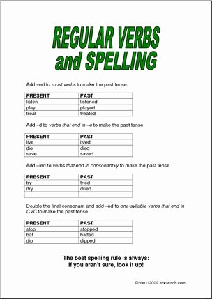 Past Tense Ed Worksheets Spelling Past Tense Regular Verbs Elem Rules I Abcteach