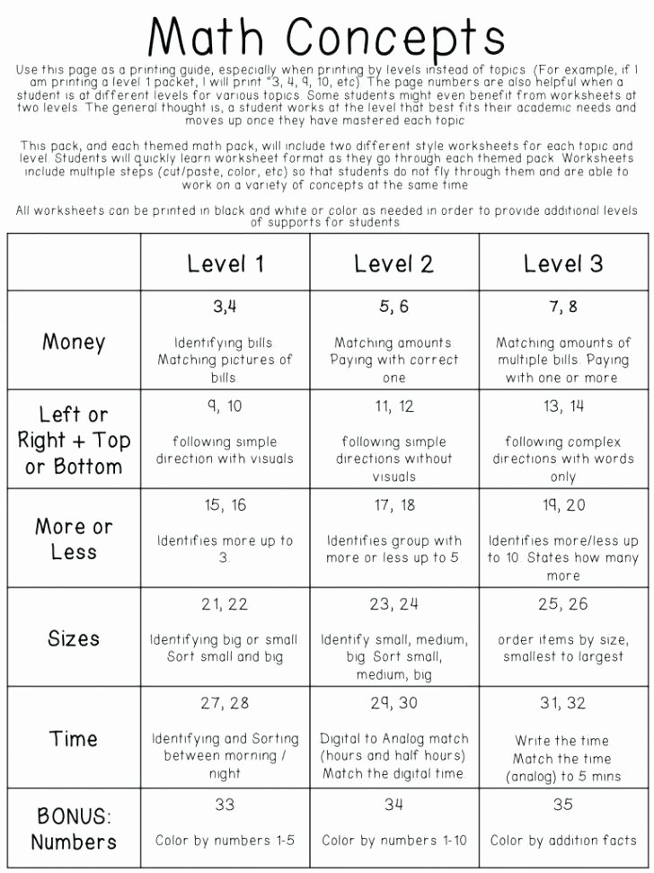 Pemdas Practice Worksheets Printable Pemdas Worksheets