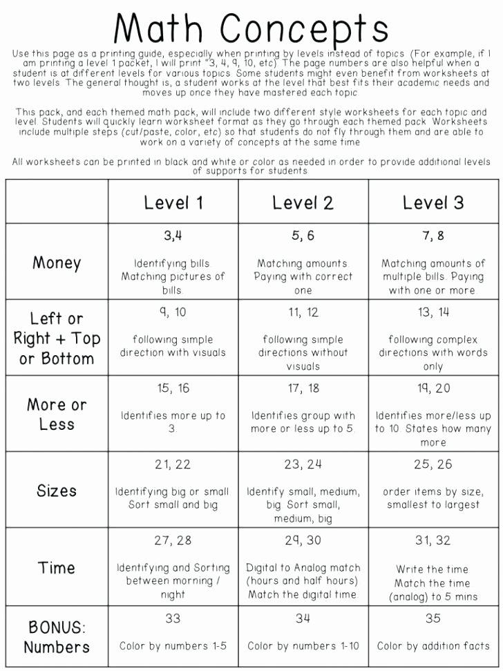 Pemdas Practice Worksheets Printable Pemdas Worksheets