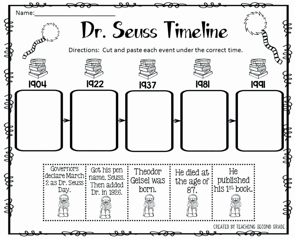 Pen Control Worksheets Free Printable Worksheets for toddlers Age 2
