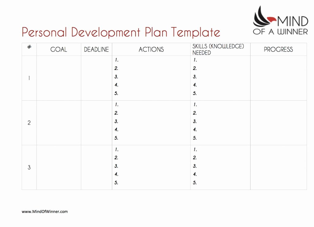 Personal Development Worksheet Unique 028 Personal Plan Template Templates 20best Time