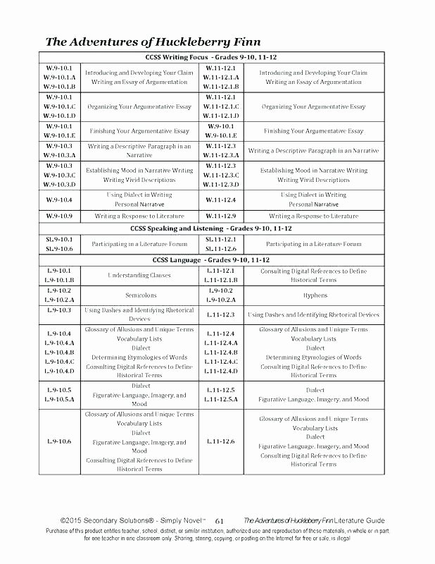 Personification Worksheets Answers Figurative Language Worksheets High School