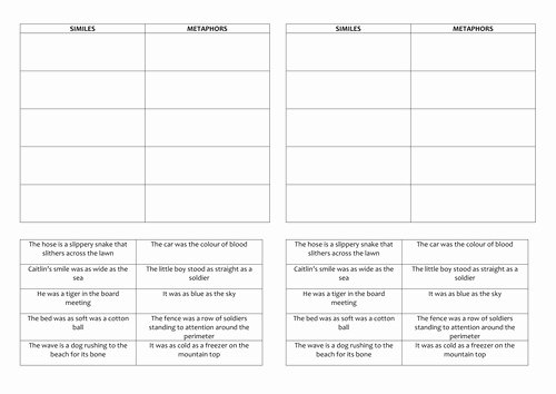 Personification Worksheets Answers Prepositional Phrases Worksheets with Answers by John