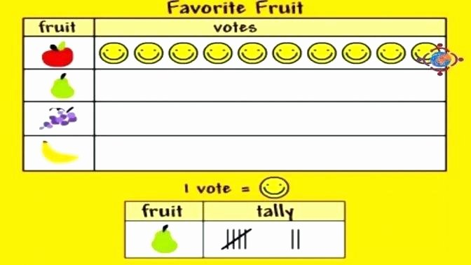 Pictograph Worksheets 2nd Grade Pictograph Worksheets What are Pictographs Math Printable