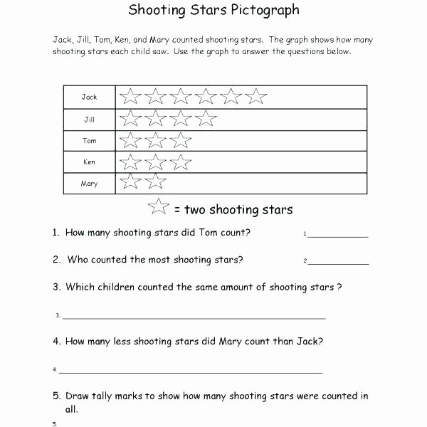 Pictograph Worksheets Pdf Pictograph Worksheets for Kindergarten – Newstalkfo