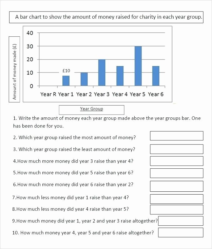 Picture Graph Worksheets 2nd Grade Blank Bar Graph Worksheets Double Grade 5 Free Template
