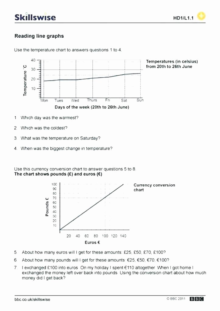 Picture Graph Worksheets 2nd Grade Pictograph Worksheets for Second Grade