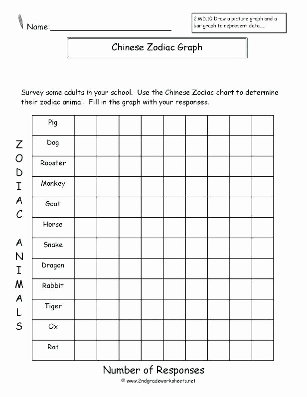 Picture Graph Worksheets 2nd Grade Pictographs Worksheets for 2nd Grade Pictograph Worksheets