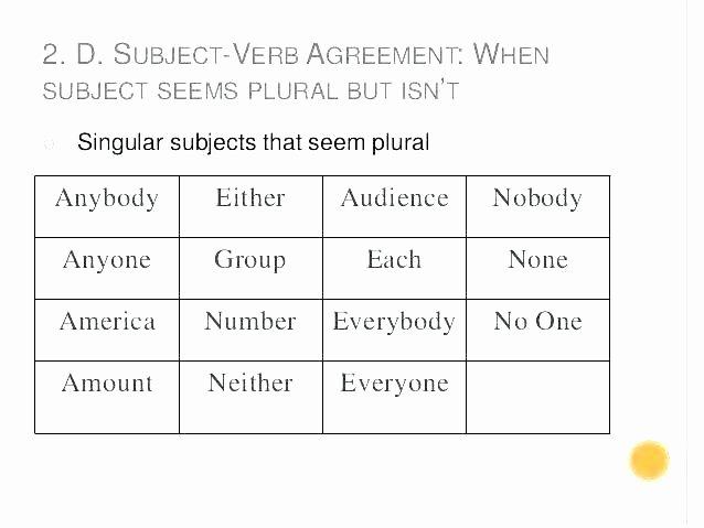 Plurals Worksheet 3rd Grade 3rd Grade Sentence Worksheets Number Sentence Worksheets