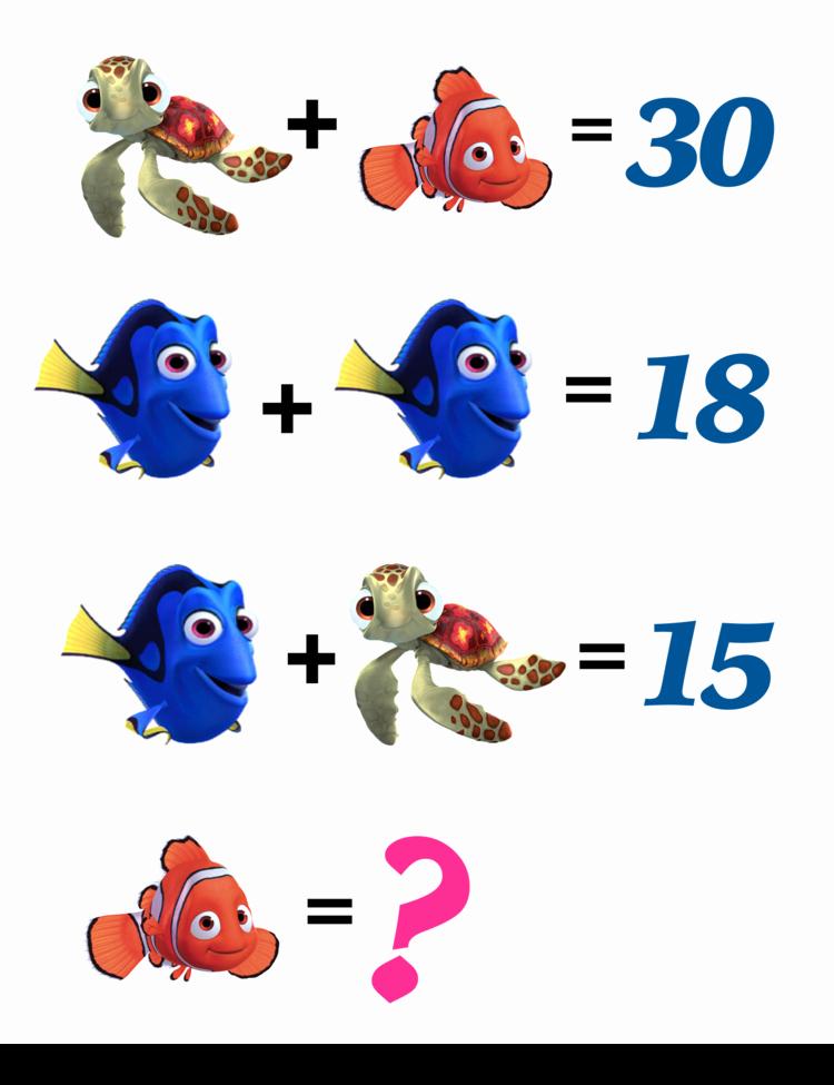 Pokemon Math Worksheets Pin by Laura Meščanova On Cietie Rieksti