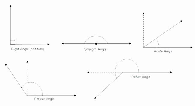 Polygon Worksheets 4th Grade 4th Grade Math Geometry Worksheets Grade Geometry Worksheets