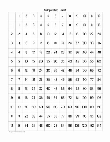 Positive and Negative Number Worksheets Dividing Negative Numbers Worksheet Redwoodsmedia