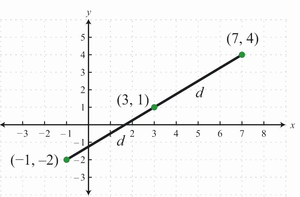 Pre Ap Geometry Worksheets Geometry Worksheets Great Math Book Algebra Answers Pre