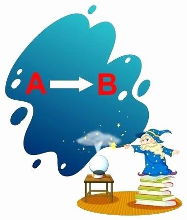 Prediction Worksheets for 2nd Grade Making Predictions Worksheets and Lessons Worksheet Pdf