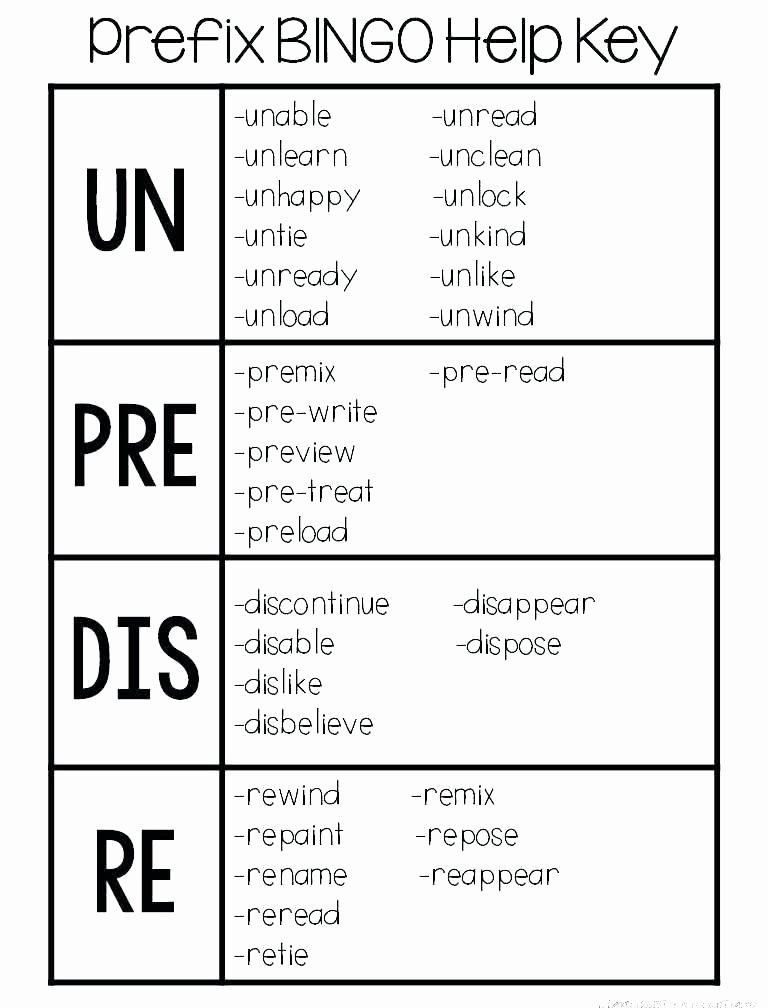 Prefix Worksheets 4th Grade Grade 1 Grammar Worksheets Probability Prefixes and Dis