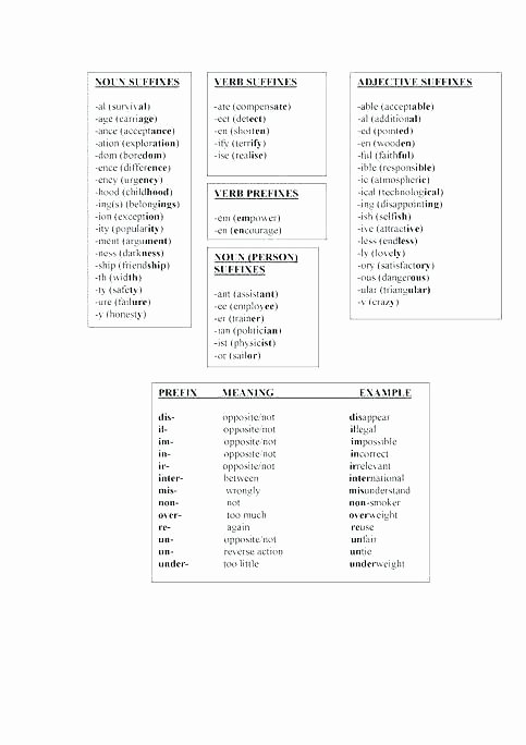 Prefixes and Suffixes Worksheets Pdf Suffixes Less and Worksheets Suffix Worksheet for Grade