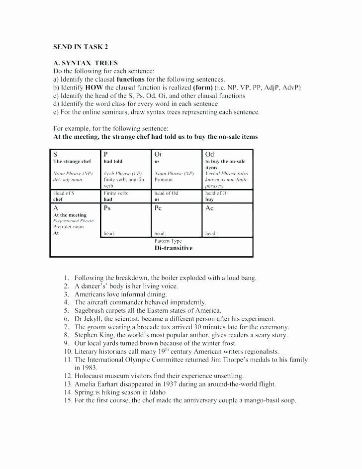Preposition Worksheets Middle School Process Syntax Worksheets Syntax Worksheets for Middle School
