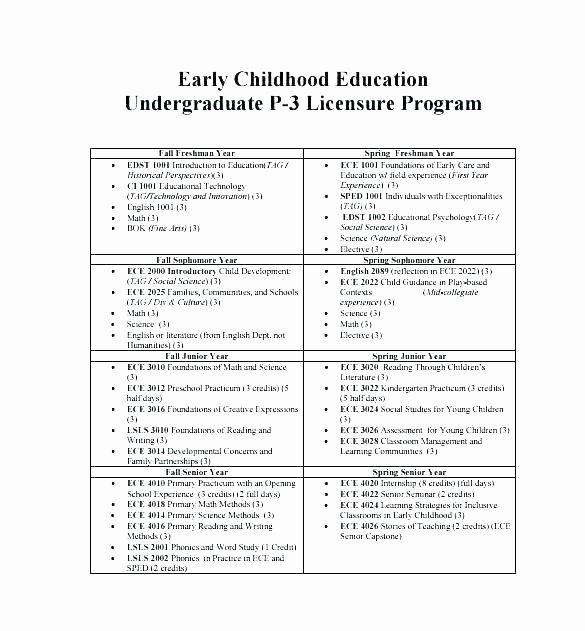 Preschool social Studies Worksheets Math Worksheets Black History Month – Escueladeasociaciones