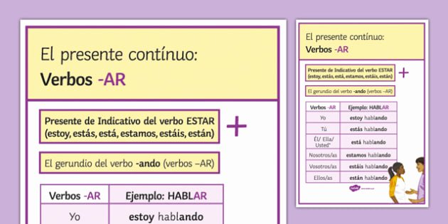 Present Progressive Worksheet Present Continuous Tense Of Ar Verbs Display Poster