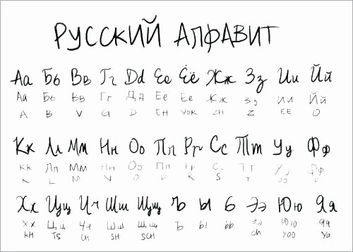 Printable Cursive Writing Worksheets Pdf 3rd Grade Cursive Handwriting Worksheets Alphabet
