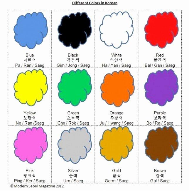 Printable Hangul Worksheets Hangul Chart Pdf Efestudios