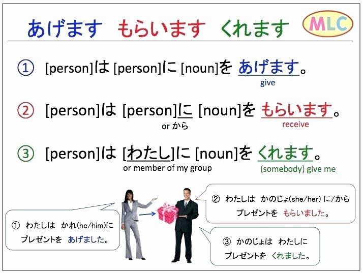 Printable Japanese Worksheets Japanese Language Worksheets