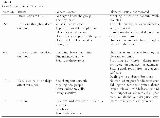 Printable Self Esteem Worksheets Self Esteem Printable Worksheets