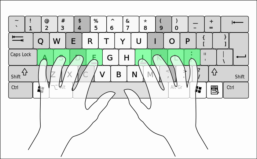 Printable Typing Worksheets Awesome File Qwerty Home Keys Positiong Wikimedia Mons