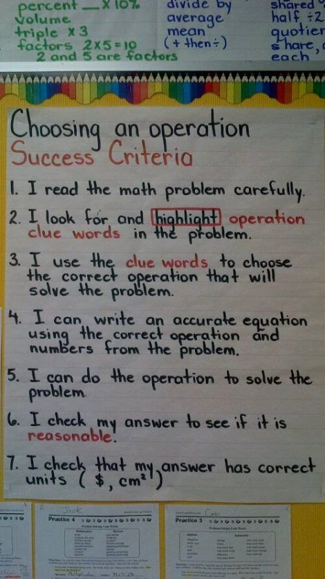 Problem solving and Comprehension Math Problem solving Operation Clue Words and Success