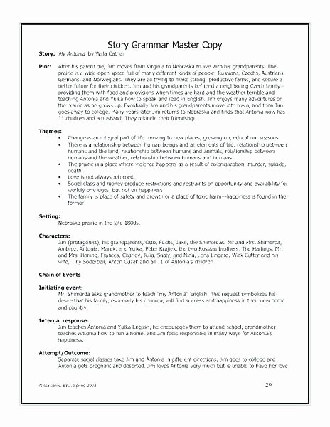 Proofreading Worksheets High School Fifth Grade Proofreading Worksheets