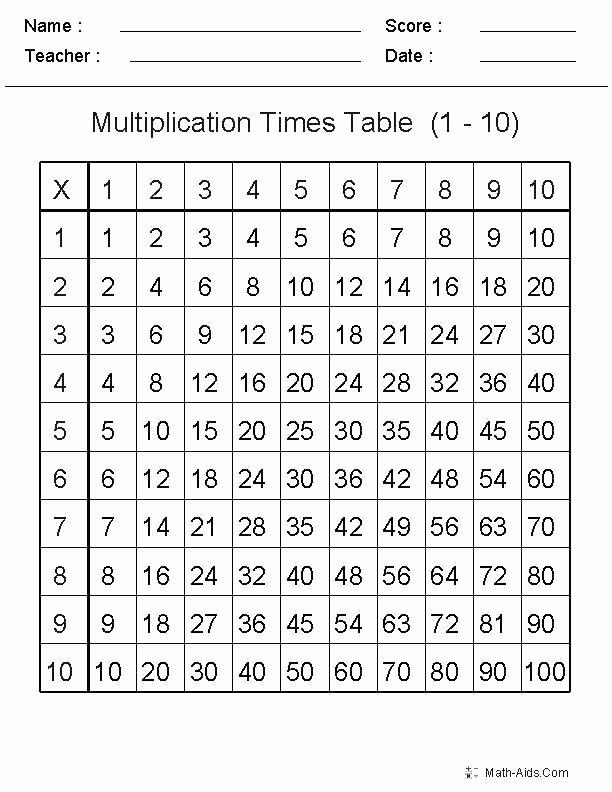 Random Multiplication Generator 8 Times Tables Worksheet – Dufresneassociates