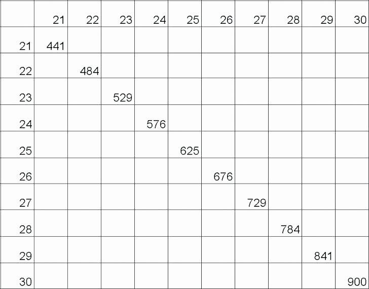 Random Multiplication Generator Create Times Tables Worksheets Free Printable Multiplication