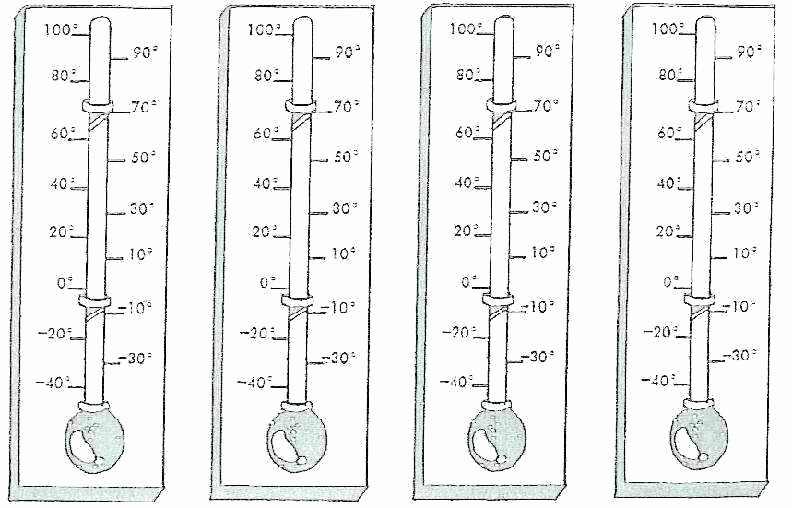Reading A thermometer Worksheet Free Printable thermometer Worksheets Blank Fundraising