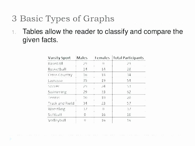 Reading Charts Worksheets Reading Frequency Tables Worksheets