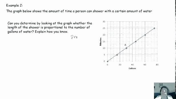 Reading Graphs Worksheets Middle School Interpreting Graphs Practice Worksheets