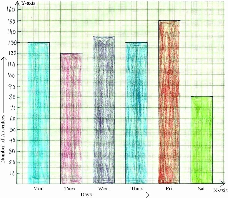 Reading Line Graphs Worksheets Bar Graph and Line Graph Worksheets