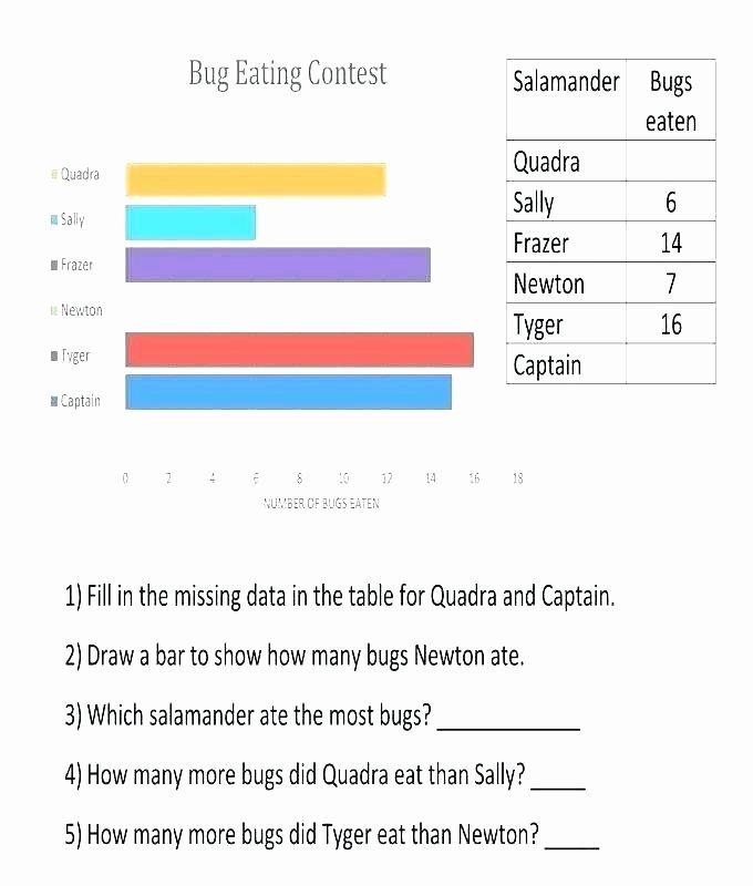Reading Line Graphs Worksheets Data Graph Worksheets – Papakambing