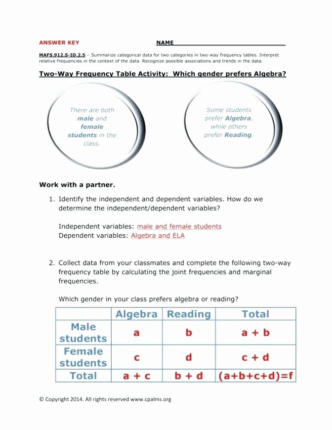Reading Pictograph Worksheets Reading Frequency Tables Worksheets