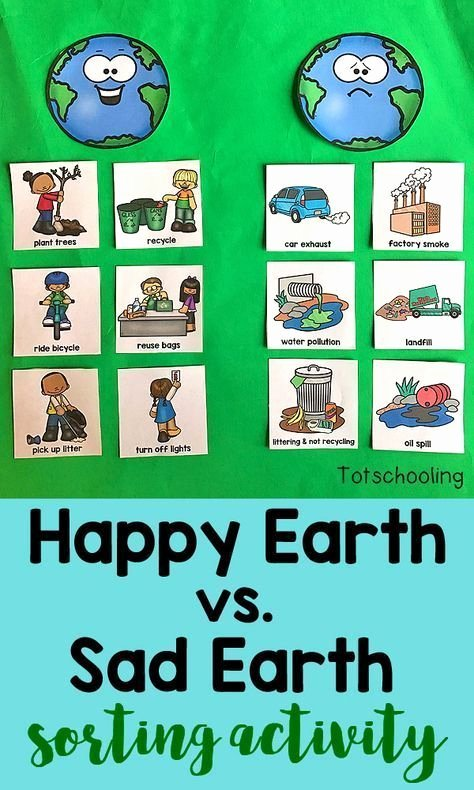 Recycling Worksheets for Preschoolers Happy Earth Vs Sad Earth sorting Activity