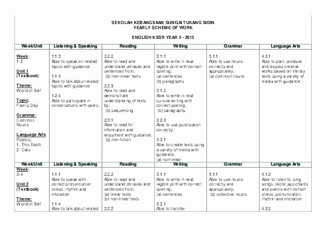 Relative Adverbs Worksheet 4th Grade Adverbs Worksheet Grade 6 Adverb Grammar Worksheets for
