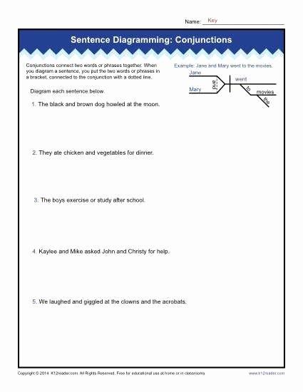 Relative Adverbs Worksheet 4th Grade Diagramming Sentences Worksheets Conjunctions