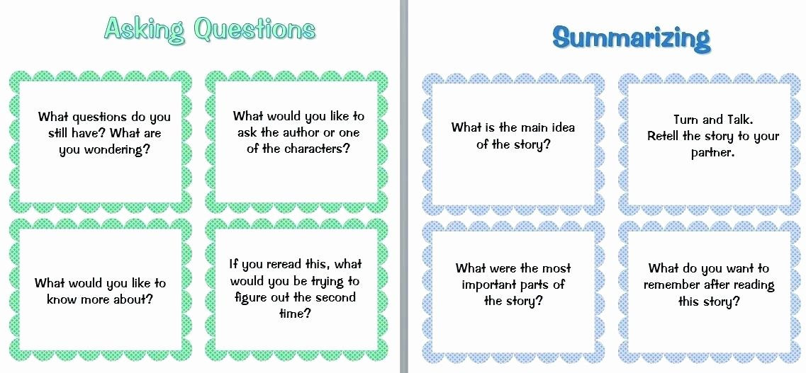 Retell Worksheet First Grade Guided Reading Prompts and Questions to Improve