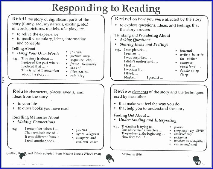 Retell Worksheet First Grade Main Idea Worksheet Kindergarten the Best Worksheets Image
