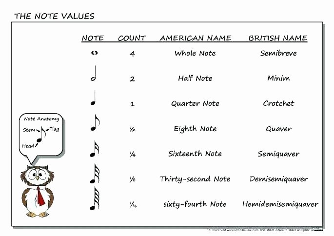 Rhythm Counting Worksheet Pdf Luxury Music Notes Worksheets