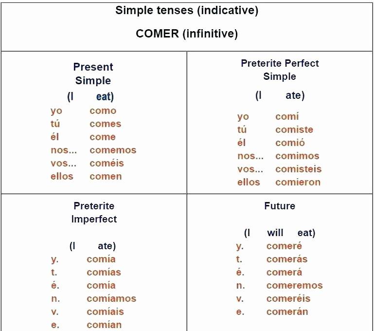 Root Words Worksheet 5th Grade Present Suffix Worksheets 5th Grade Pdf Spells Ed Er Est