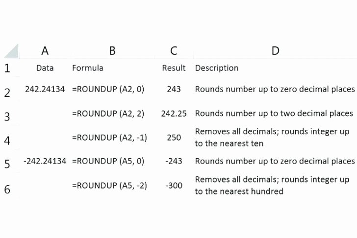 Rounding Numbers Worksheets Pdf Rounding F to the Nearest 100 Worksheets 10 000 and